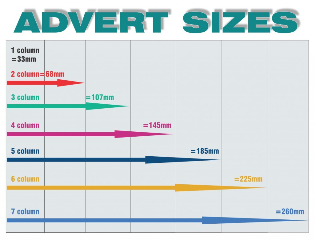 Advert Sizes